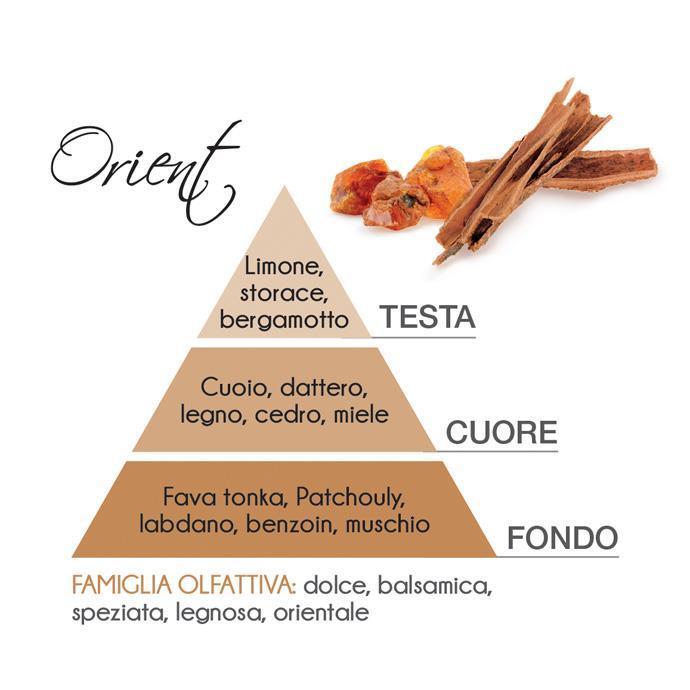 DIFFUSORE DI ESSENZA, ORIENT
